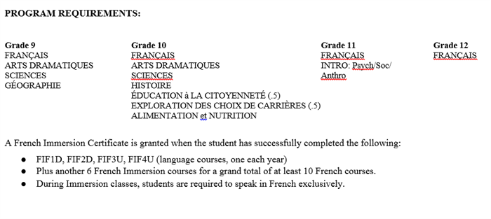 French program requirements